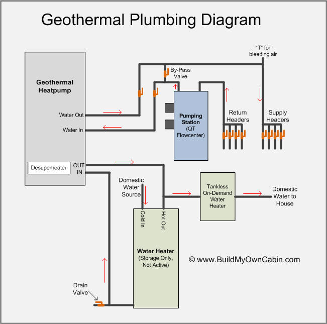 technical support rh geothermaldepot com plumbing diagram for kitchen plumbing diagram for tub